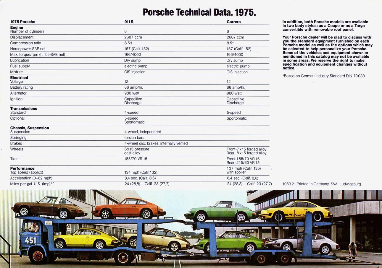 TunnelRam Porsche_1970s models (4).jpg
