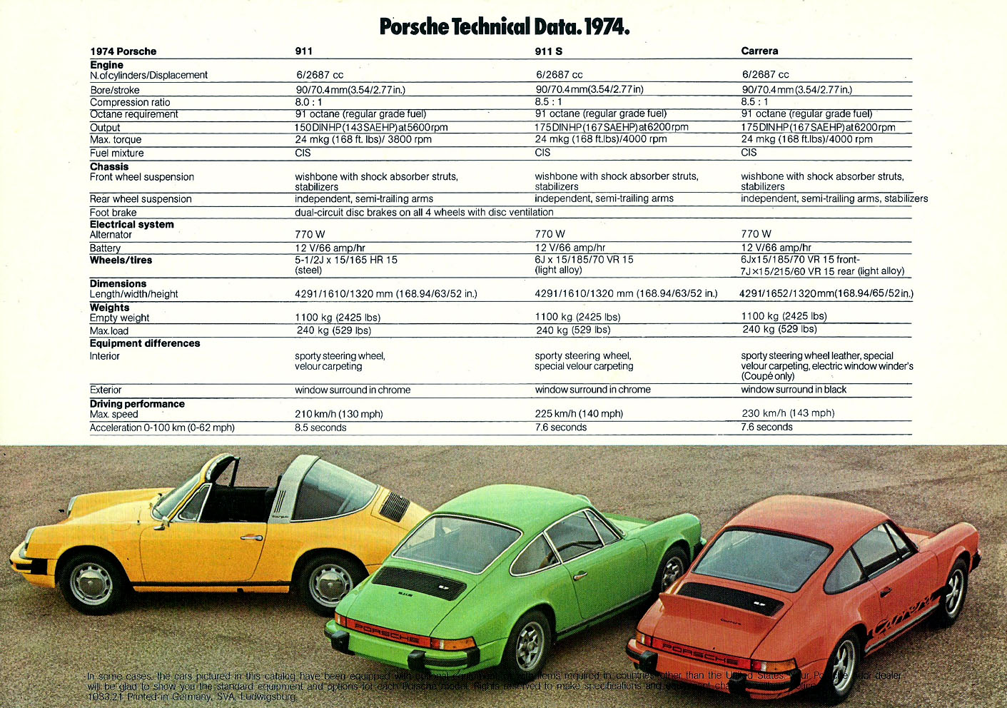 TunnelRam_Porsche 911 (46).jpg