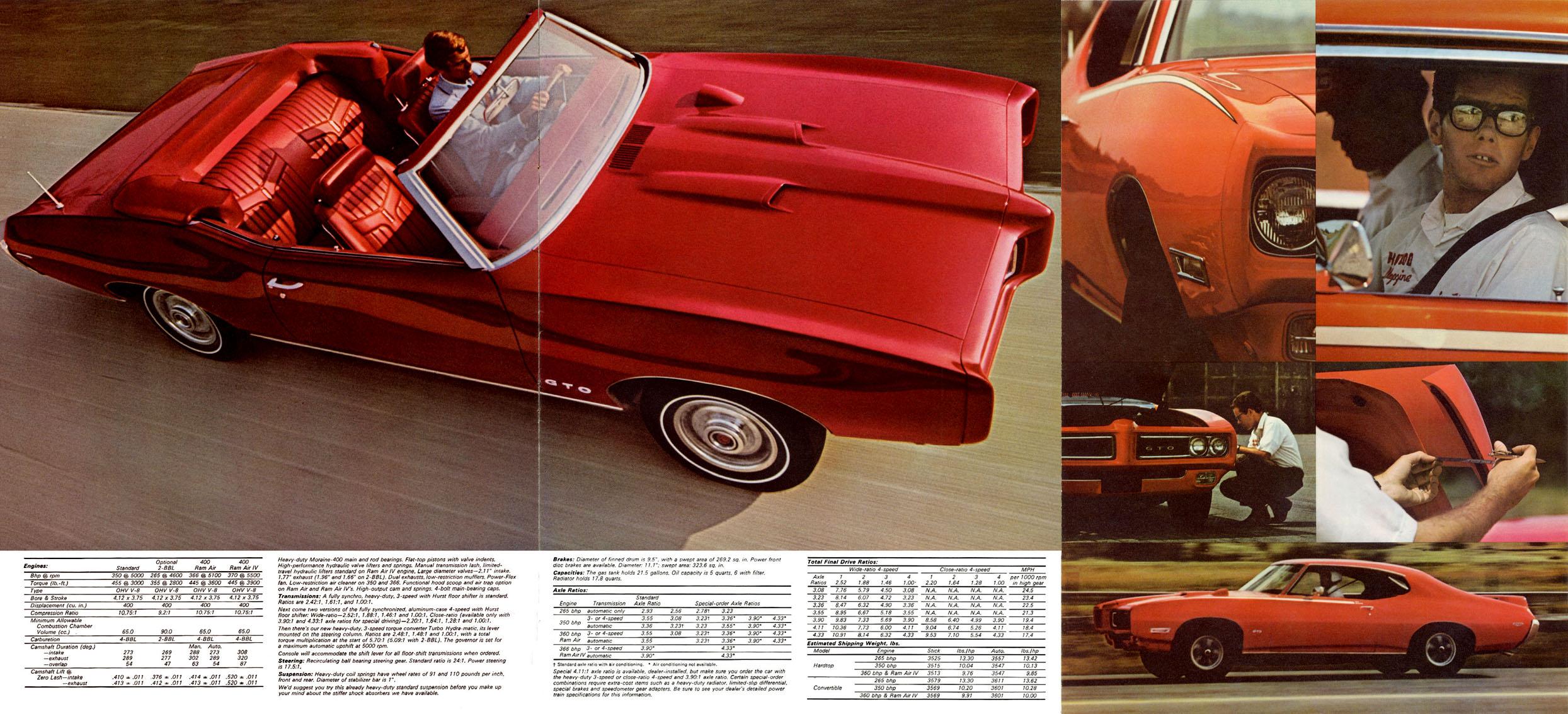 TunnelRam_GTO (41).jpg