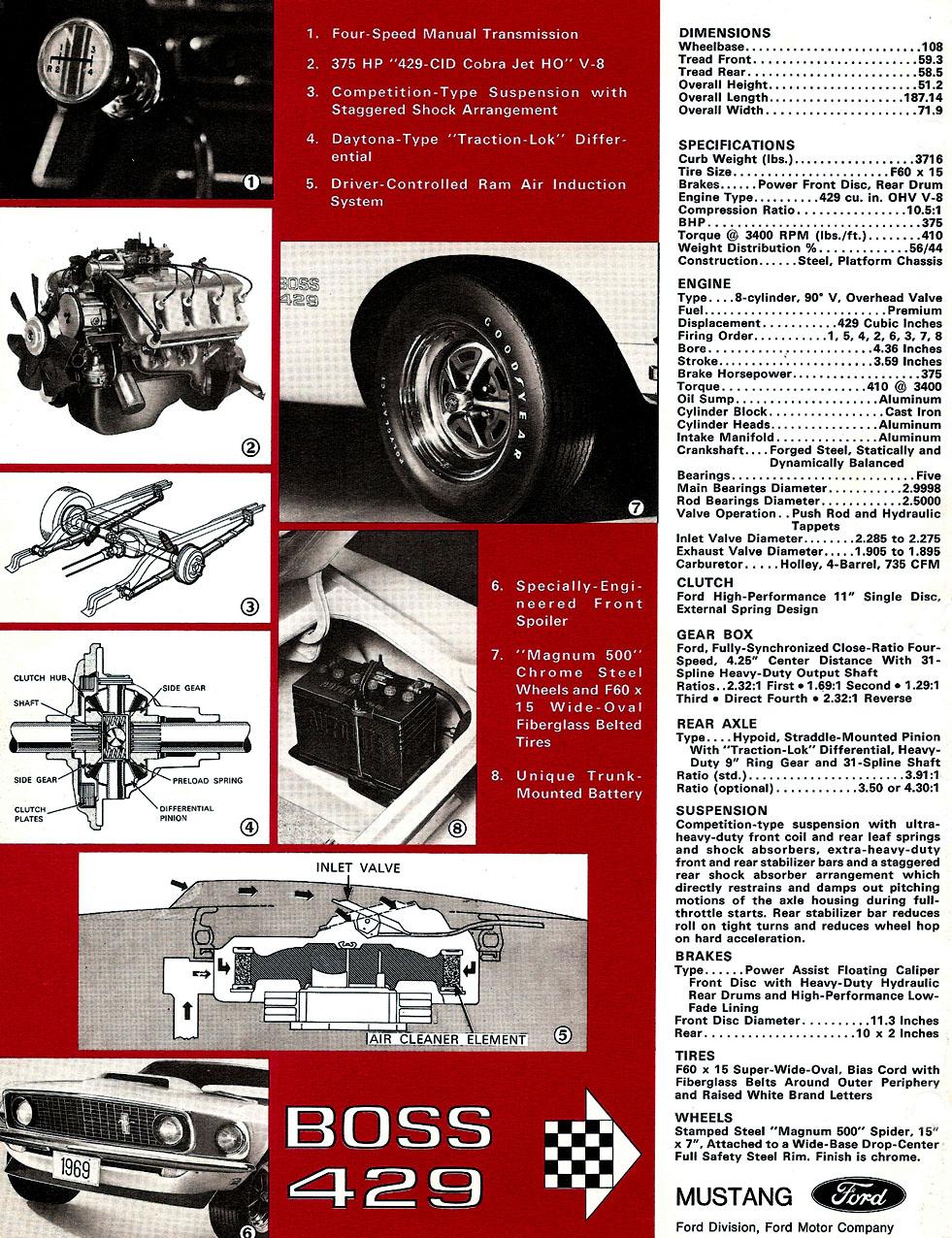 1969 Mustang Boss 429 specs