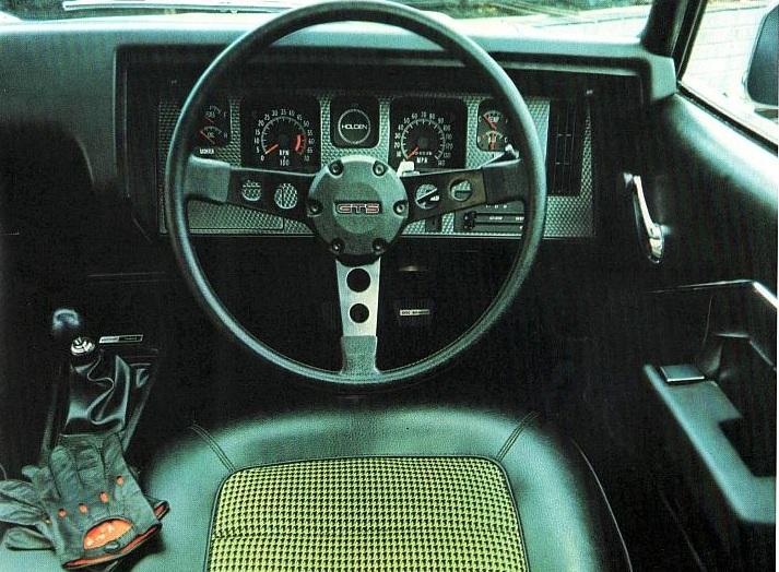 HQ GTS dashboard