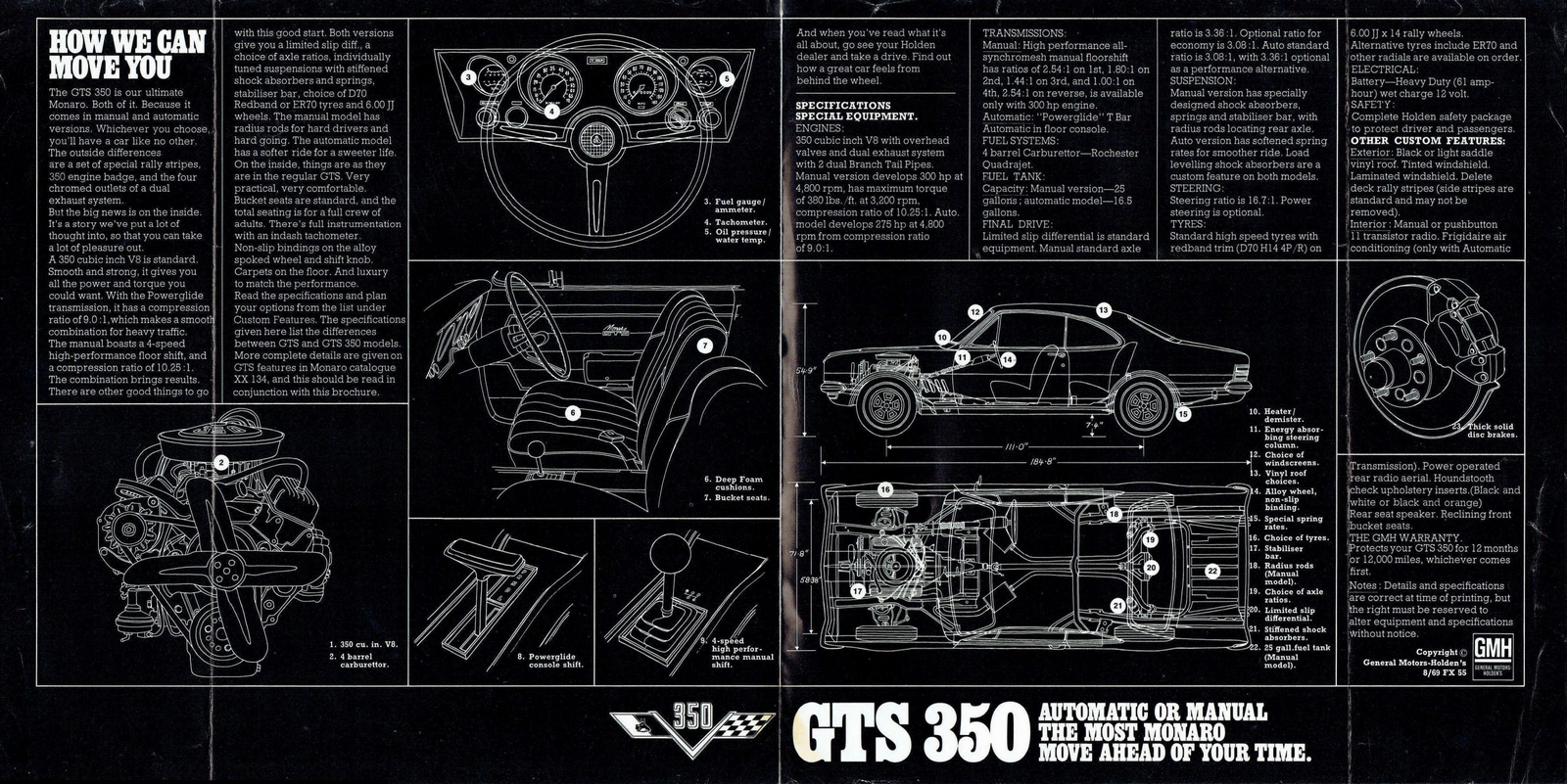 HT Monaro GTS 350 - the specifications