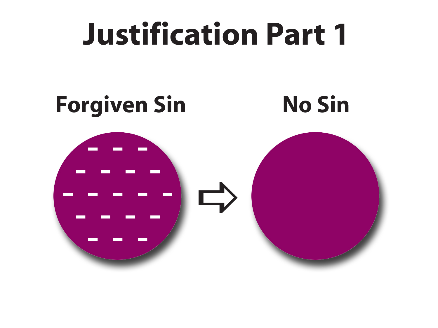 Justification1