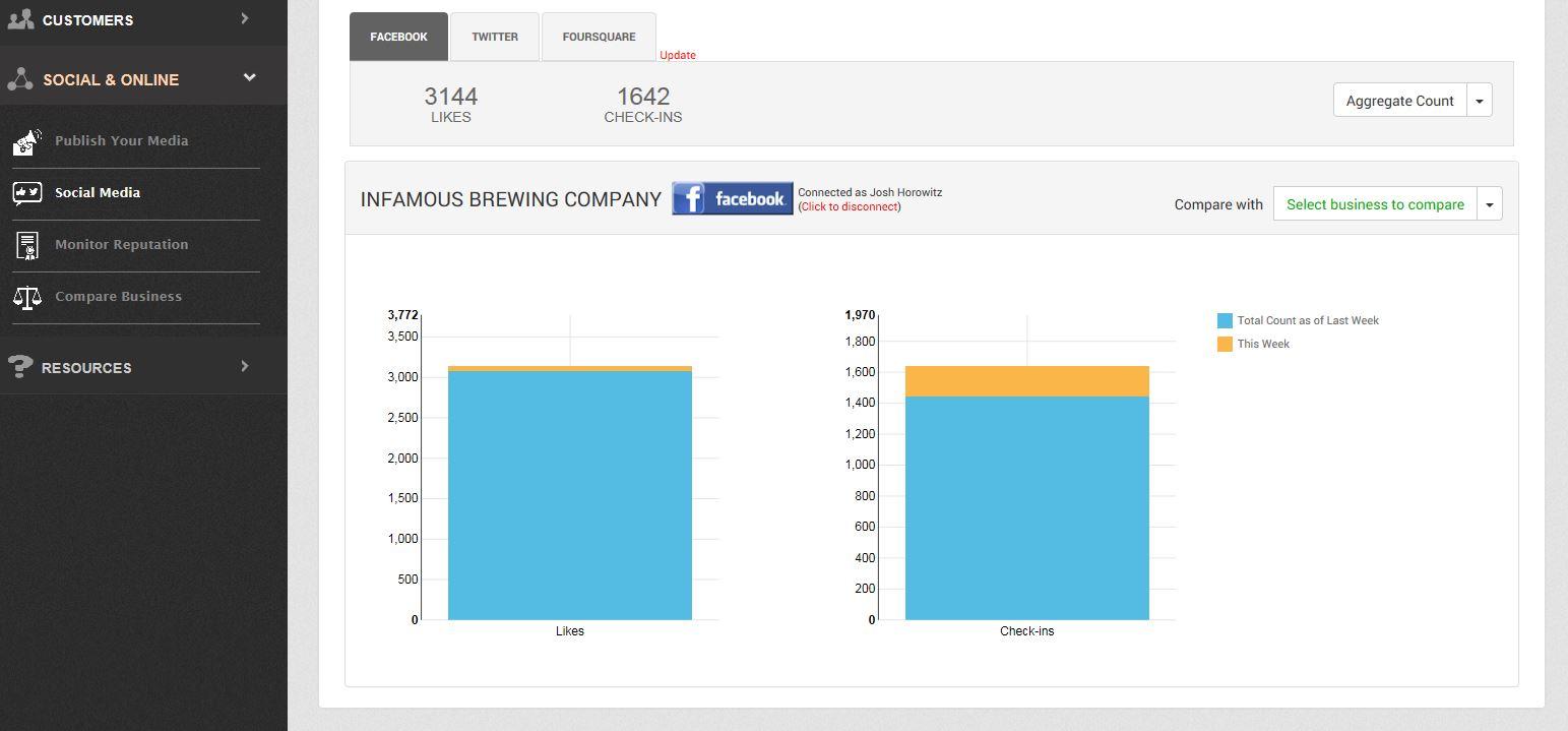 edgeinsights-Manage-and-track-social-media.jpg