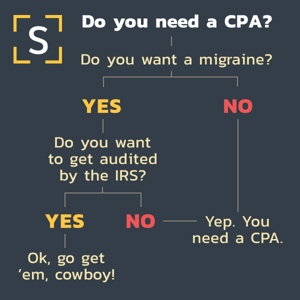 CPA_decision_600.png
