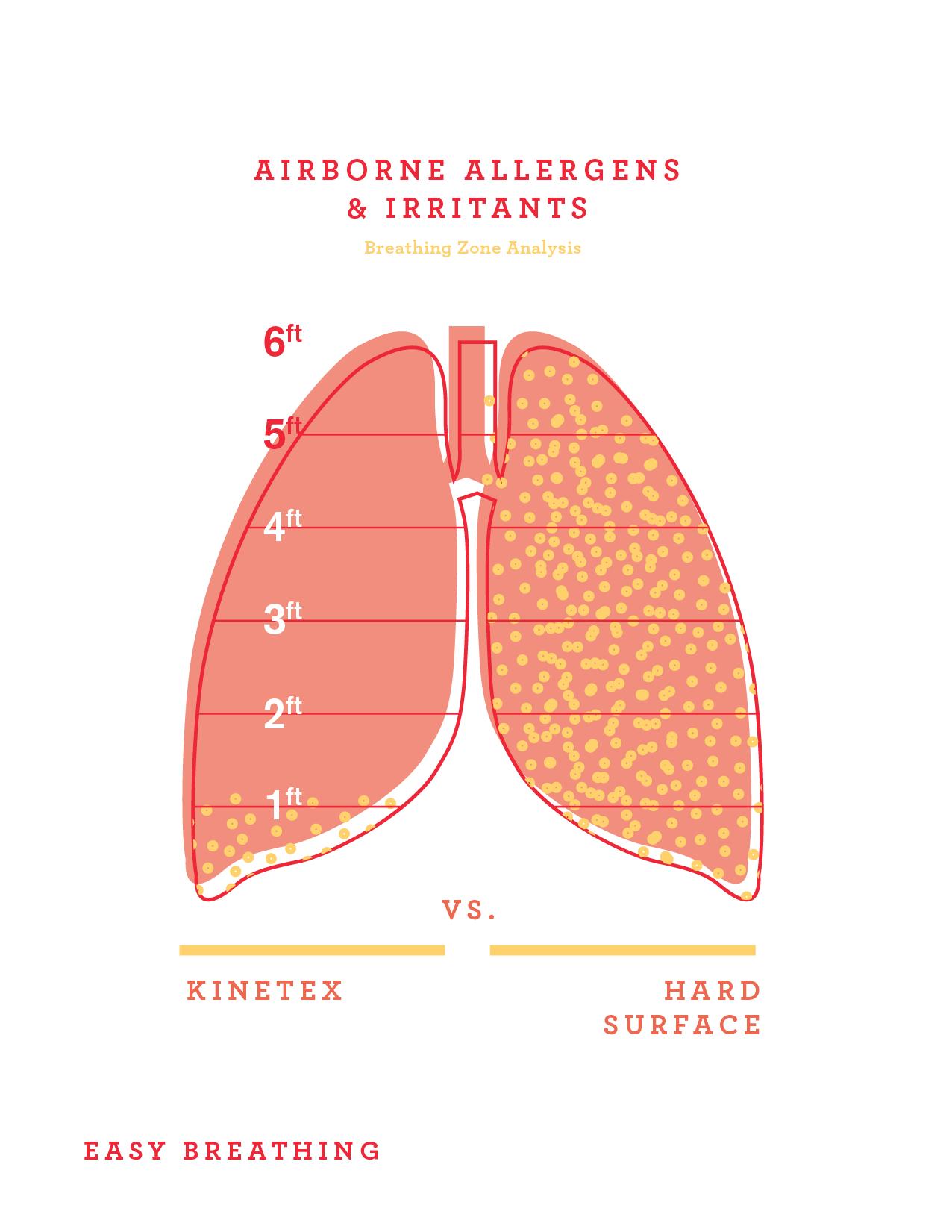Kinetics Infographics_SF_031417_v2-50.png
