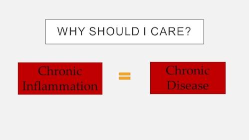 chronic inflammation chronic disease