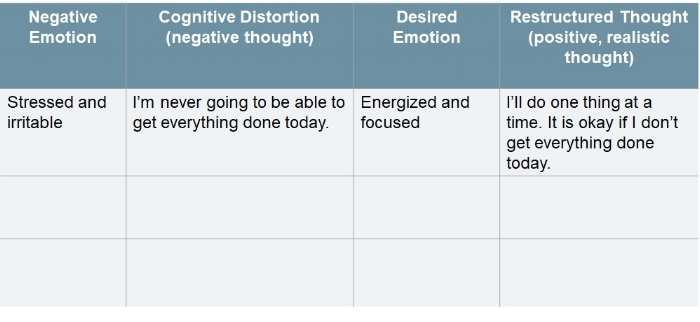 Cog Restructuring Table 2.jpg