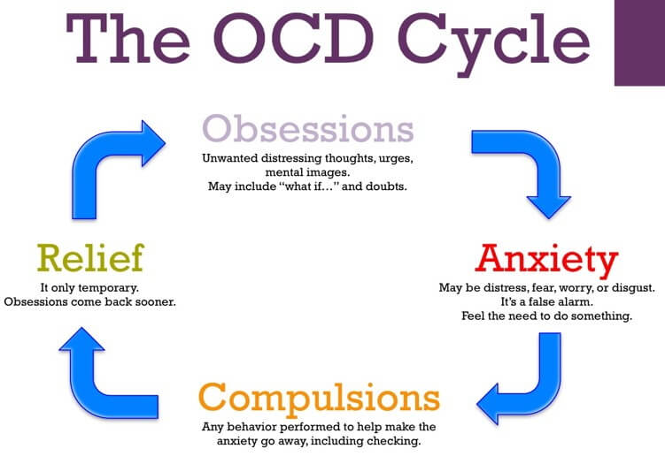 OCD-treatment-in-raleigh-nc.jpg