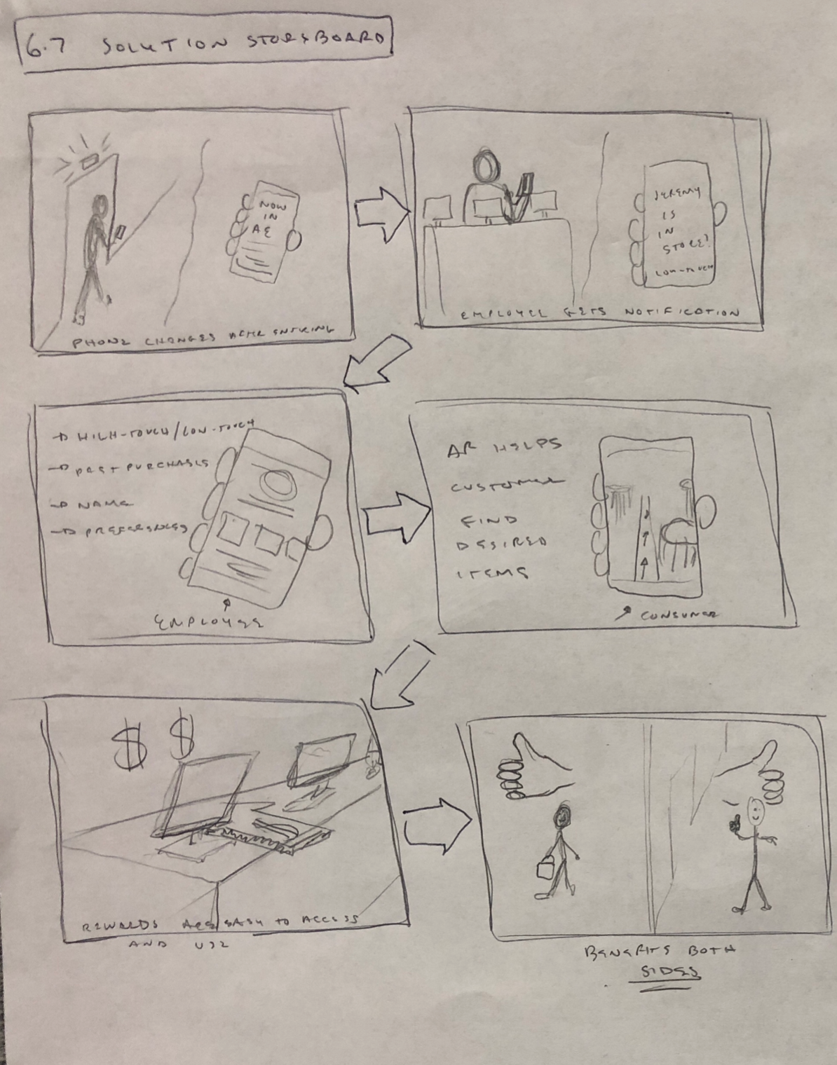 Solution Storyboard.png