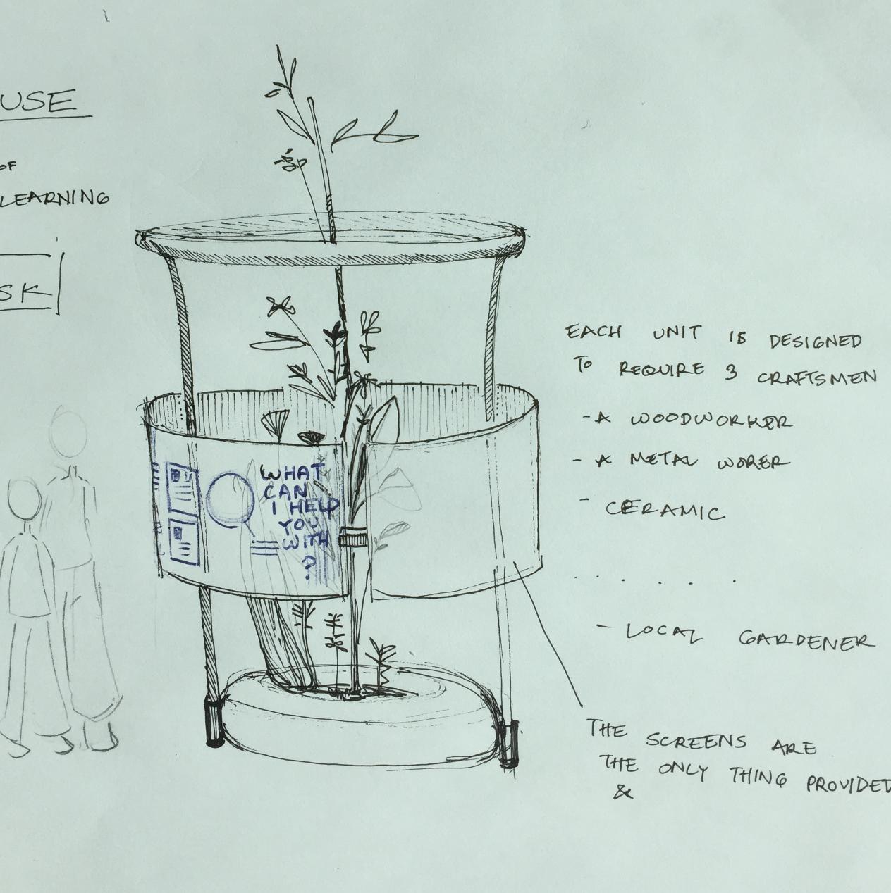 Kiosk Sketch