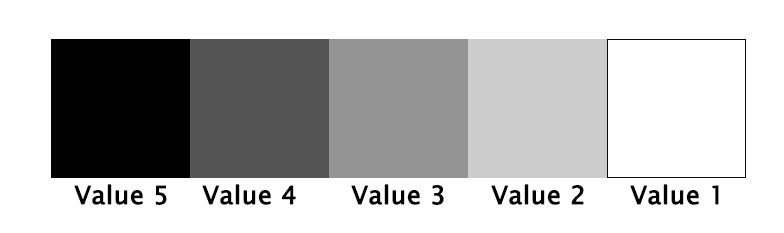 5 point value scale arttally