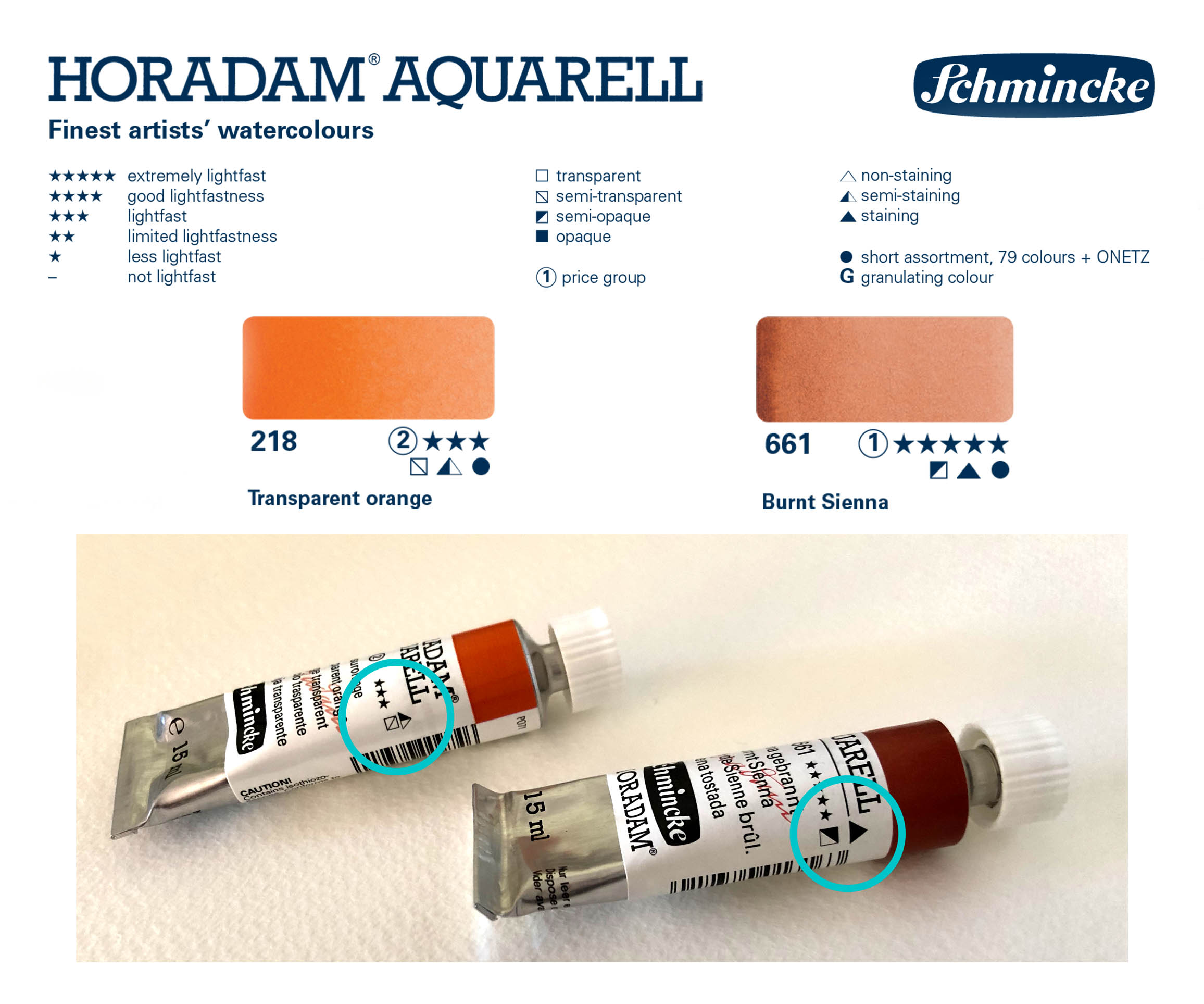 understanding the labels on the watercolour tubes and pans