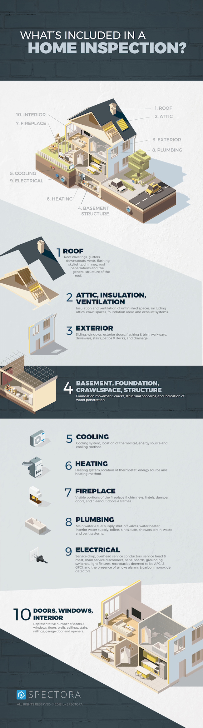 what-included-home-inspection copy (1).png