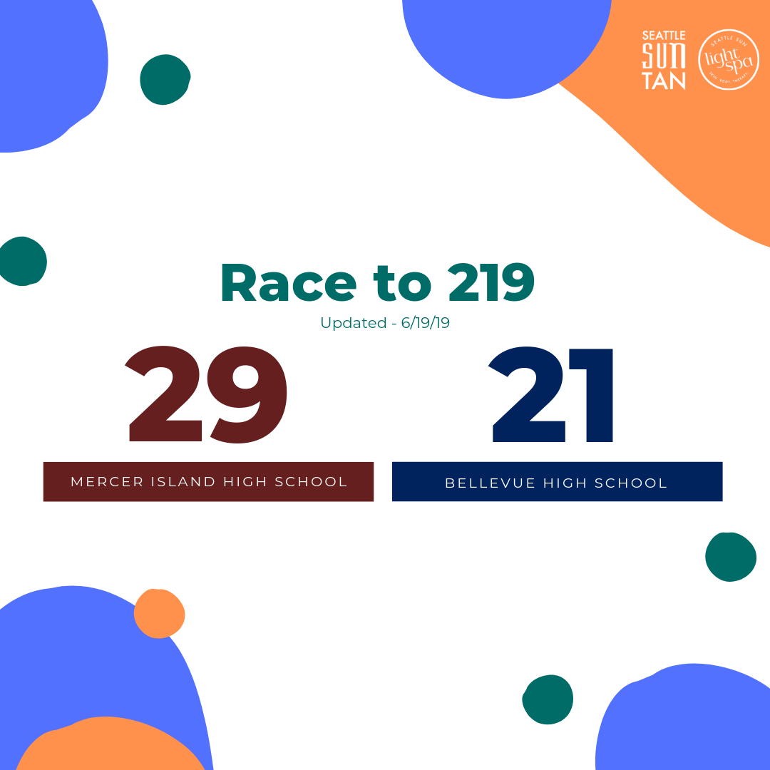 Race219update.6.19.19.png
