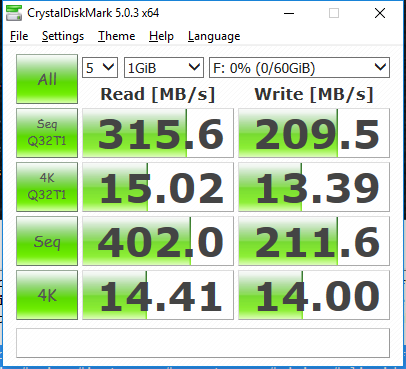 SanDisk ExtremePRO  64GB CFast 2.0 CrystalDiskMark Results