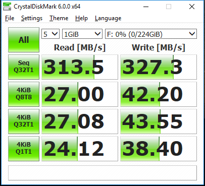 Wise 256GB CFast 2.0 Card