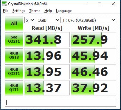 EgoDisk 256GB CFast 2.0 Card