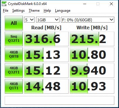 SanDisk Extreme Pro 64GB CFast 2.0 Card