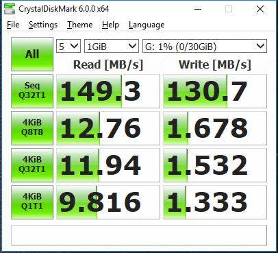 Lexar 32GB 1066x CF Card