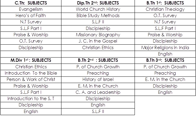 BC subjects.png