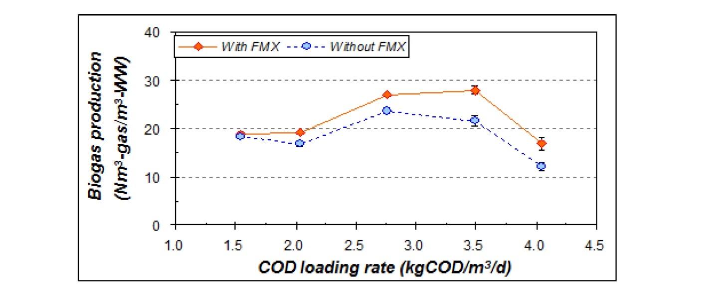 AAD performance.jpg
