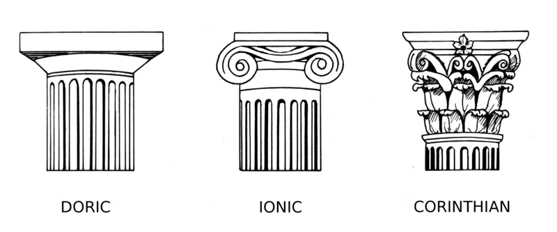 """Peason Scott Foresman,  """"Line art drawing of Greek orders of building design"""",  """"Wikipedia"""", JPG. 3 December 2007. An illustration of three columns of the three different orders against a white background; from left to right, Doric, Ionic, Corinthian."""