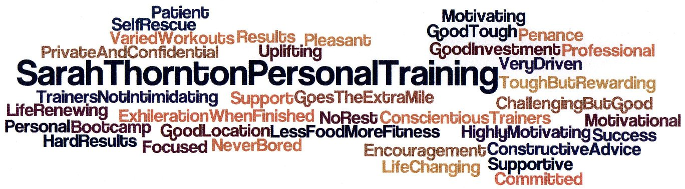 Click on our company wordle picture to see how our clients describe us.....