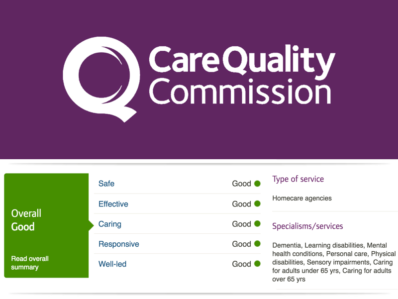 CQC Rating - Good - St Jude's Care