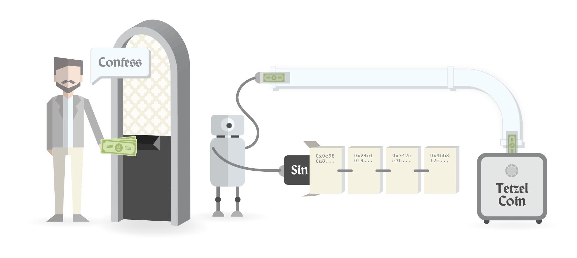 TetzelCoin Forgiveness Robot Smart Contract - the blockchain -token sale