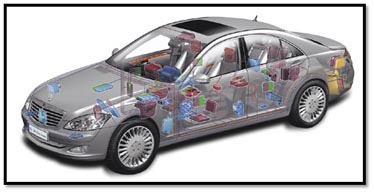 General vehicle electrical system.