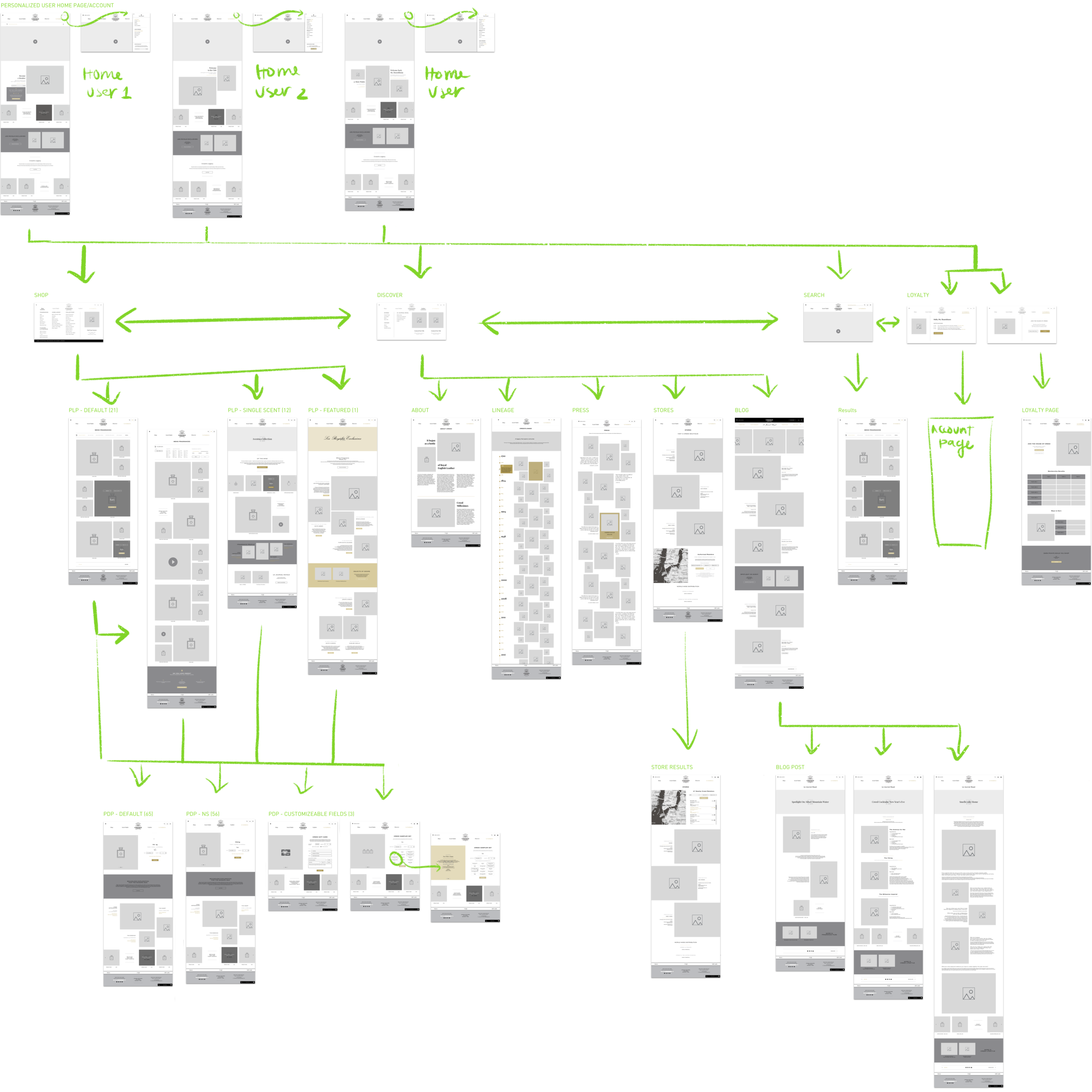Creed_Wireframes_annotatedish.png