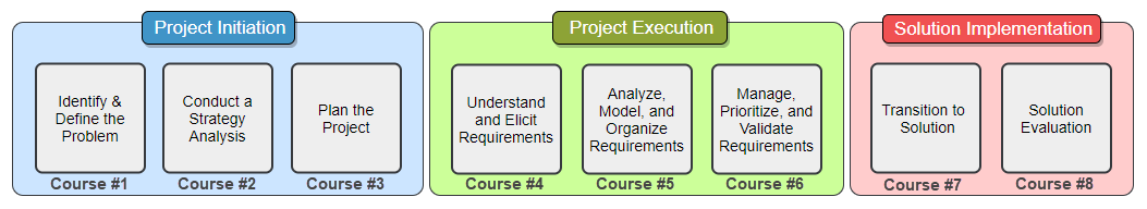 CourseSeriesGraphic_NoCheckbox.png
