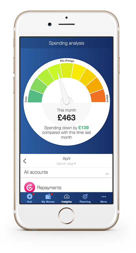 Momentum Moneyhub app screenshot