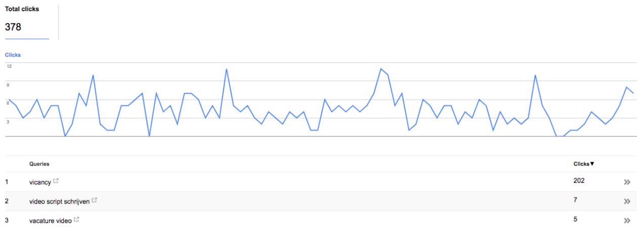 google search console vicancy