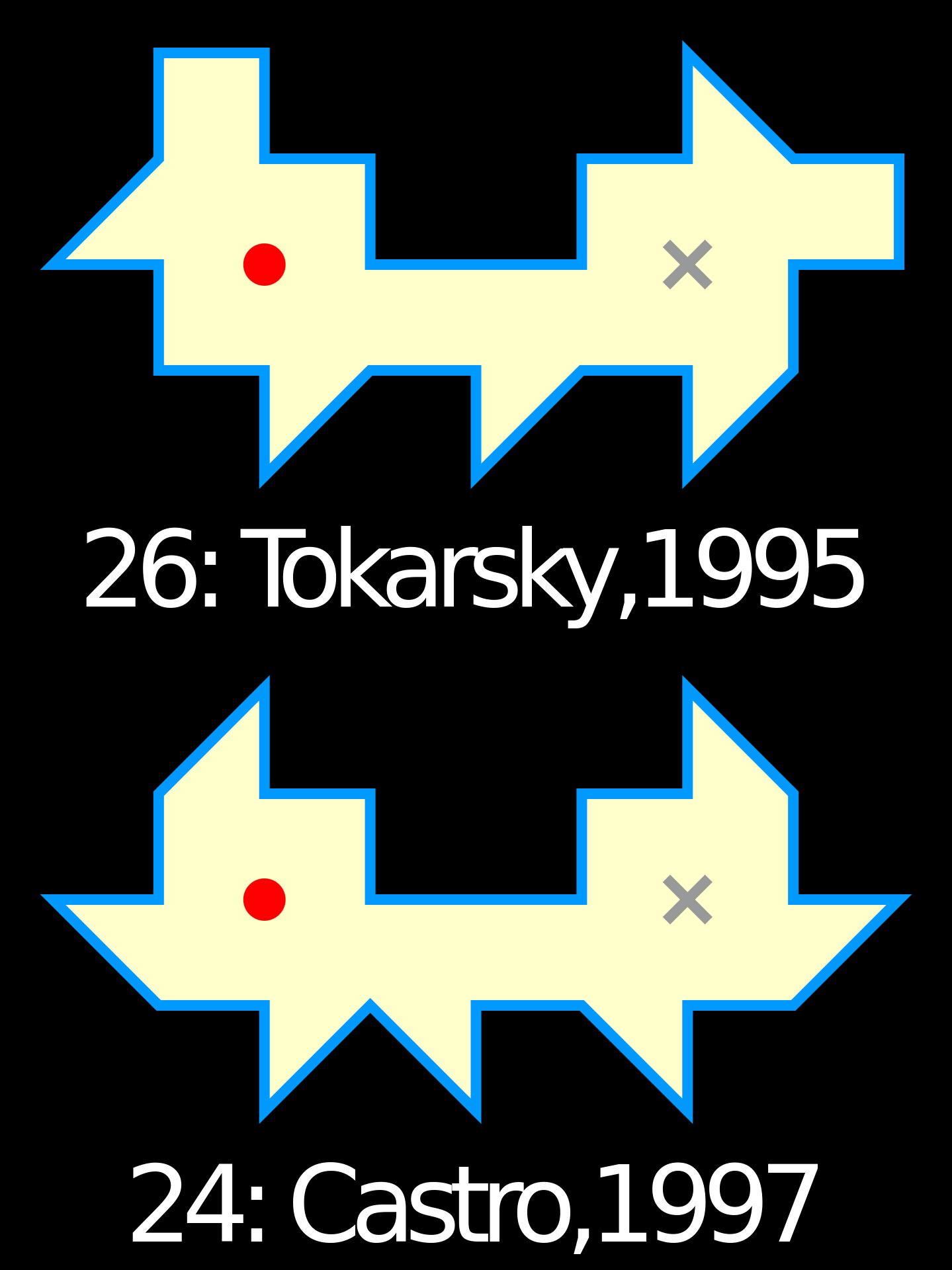 Two solutions with the light source in red and the blind spot as a cross. Tokarsky came up with the first solution and then Castro improved on it two years later.