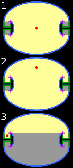 By moving the light source (red) into different positions then we can have different amounts of the room illuminated.