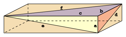 Side lengths a, b and c with face diagonals d, e and f.