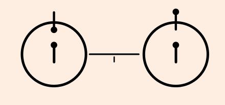 The hyperfine transition of hydrogen