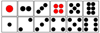 The different layouts of pips in the East (top) and West (bottom). Notice the 2 pips.