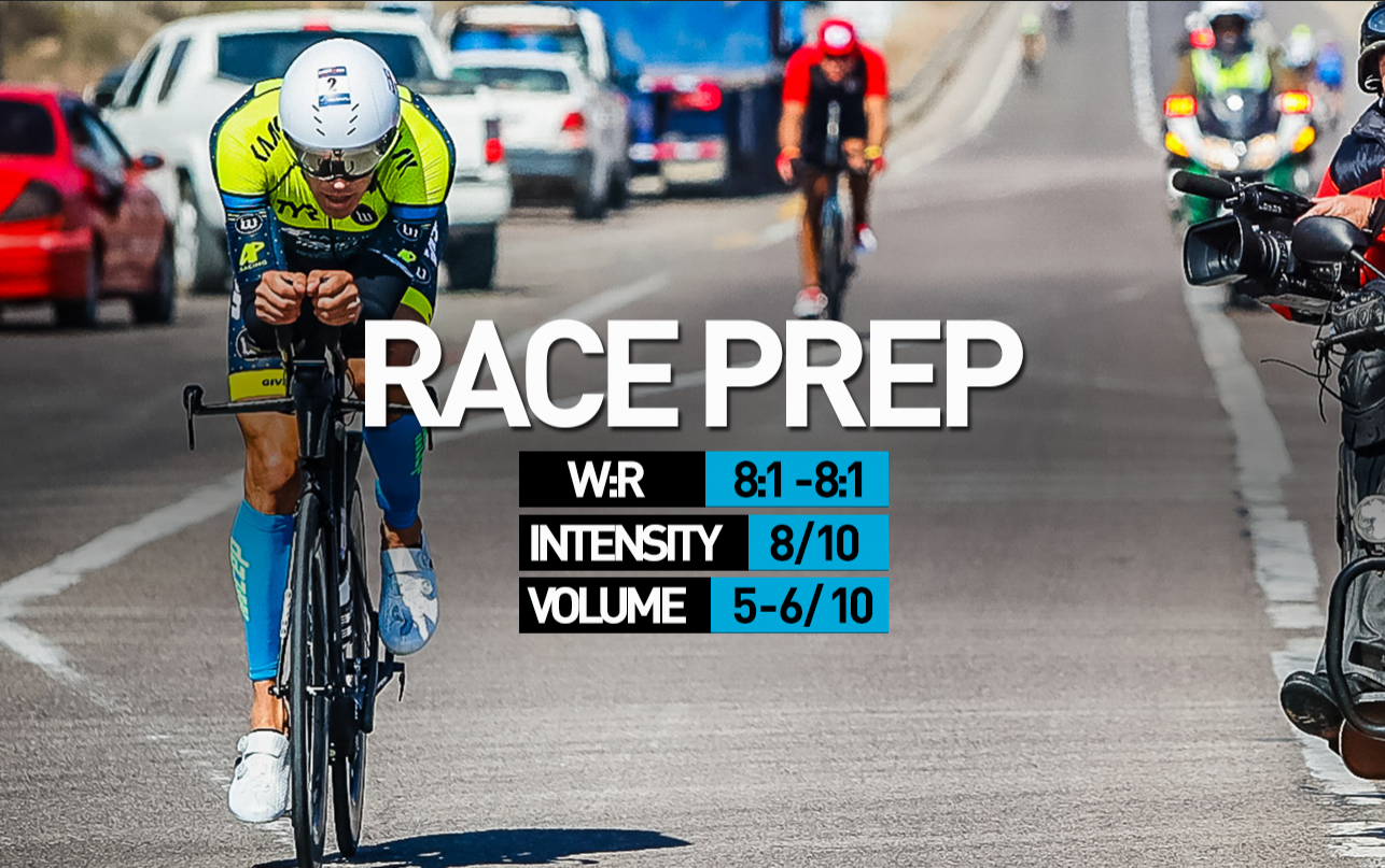 GOAL:  Prepare the body for race day by continuing race specific training with a decrease in total volume so athlete can peak for race day.