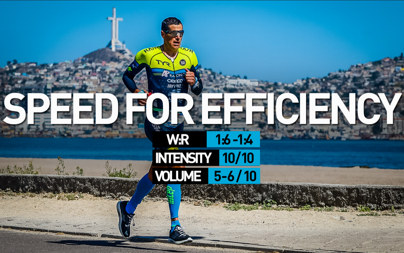 GOAL:  Develop technical efficiency, neuromuscular connections + strength via 'speed + cadence training' + shorter duration intervals.