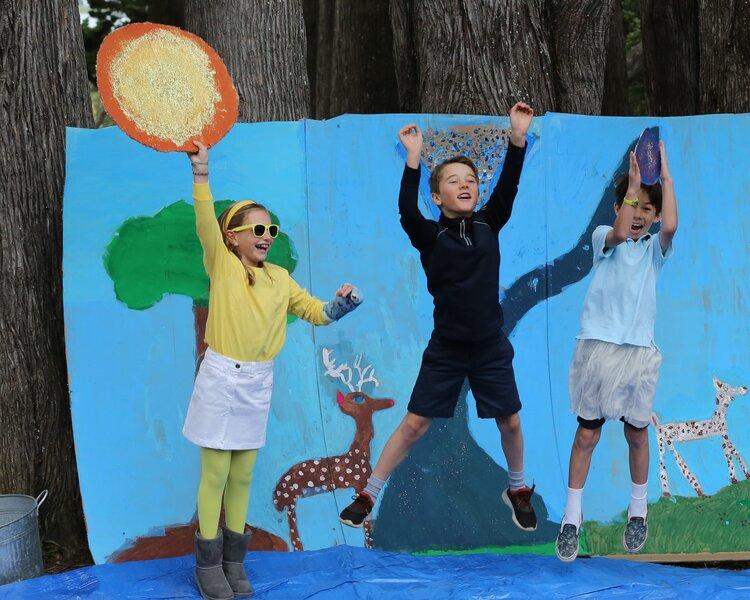 3rd Grade Water Cycle Play