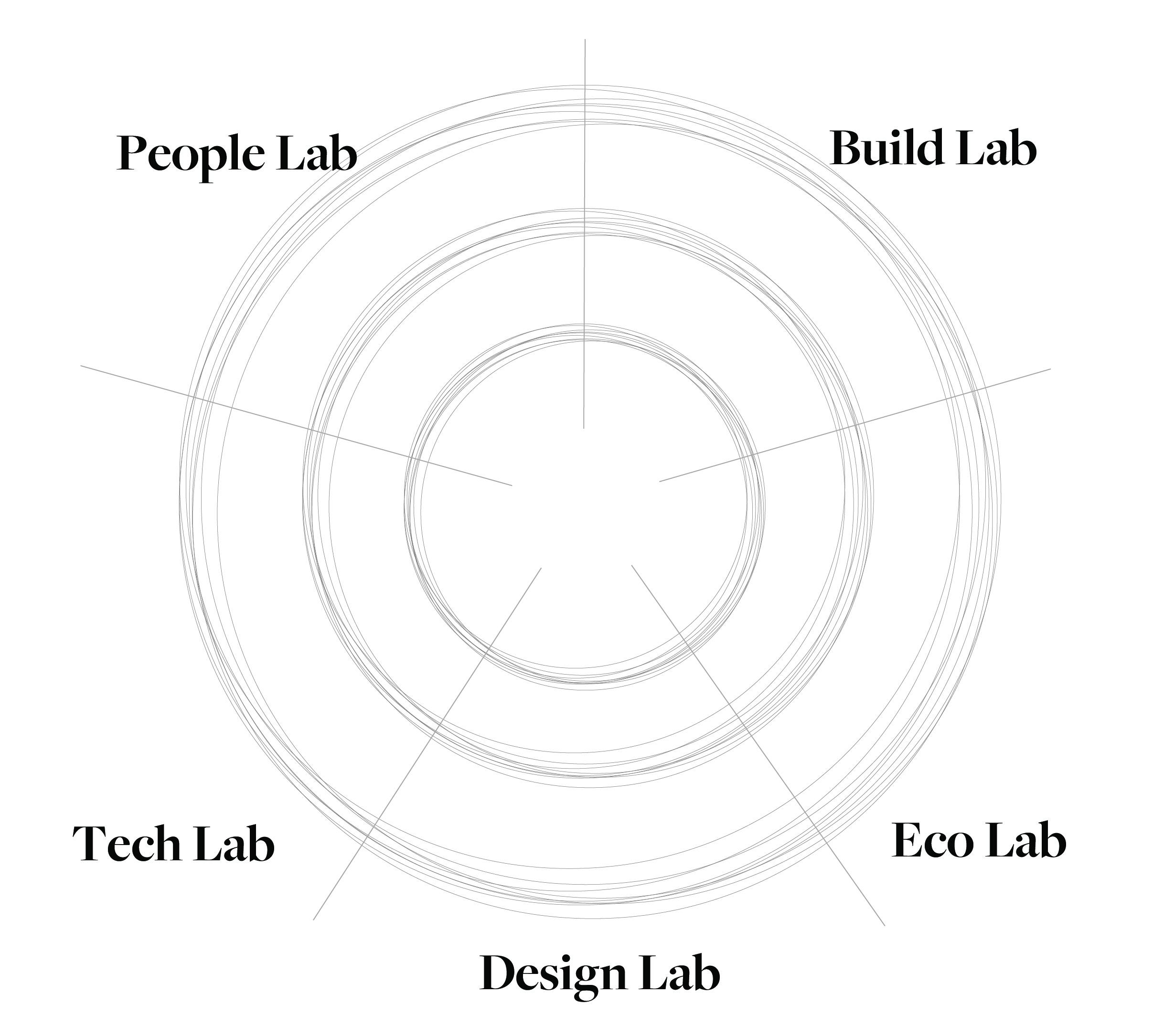 Labs_diagram-01.jpg