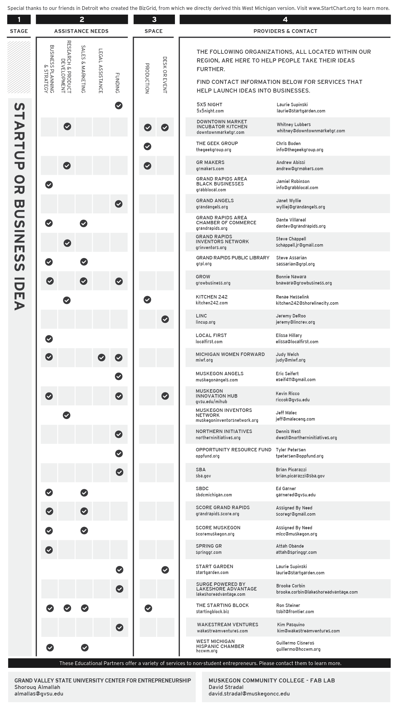 Start_Chart_Oct2018.png