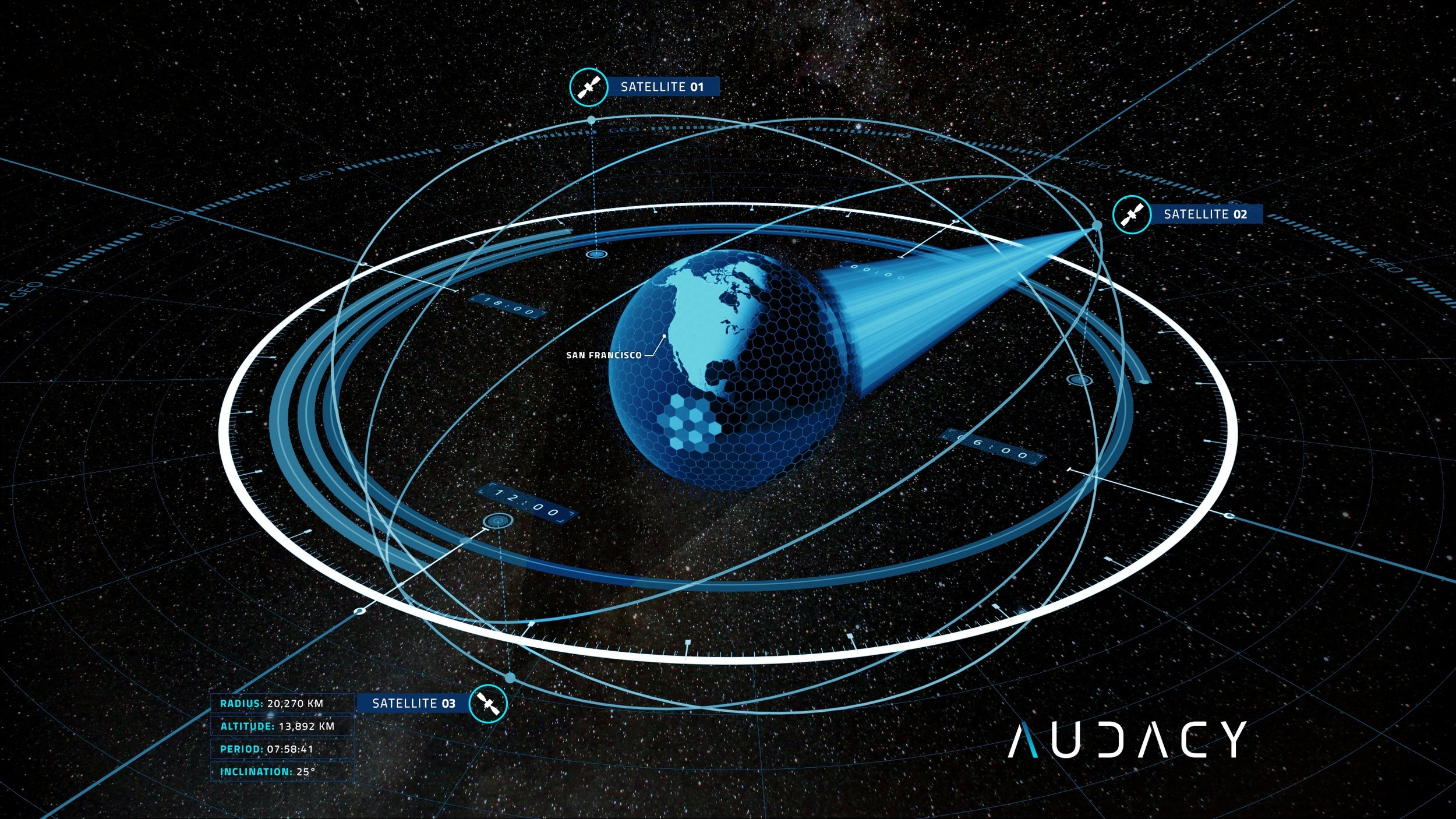 Audacy Relay Constellation