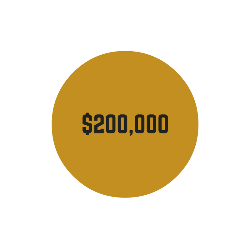$200,000 MEDICAL MALPRACTICE SETTLEMENT   Medical malpractice - cataract patient given wrong lens during cataract surgery but still has 20/20 corrected vision.   Contact Our Team →