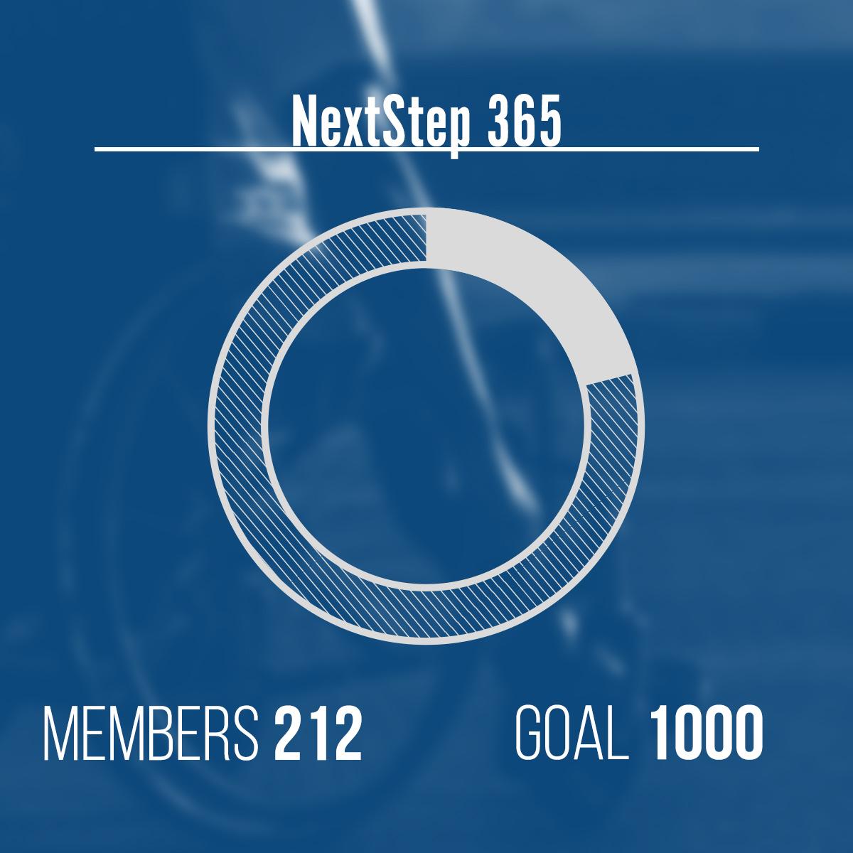 365 memberships.jpg