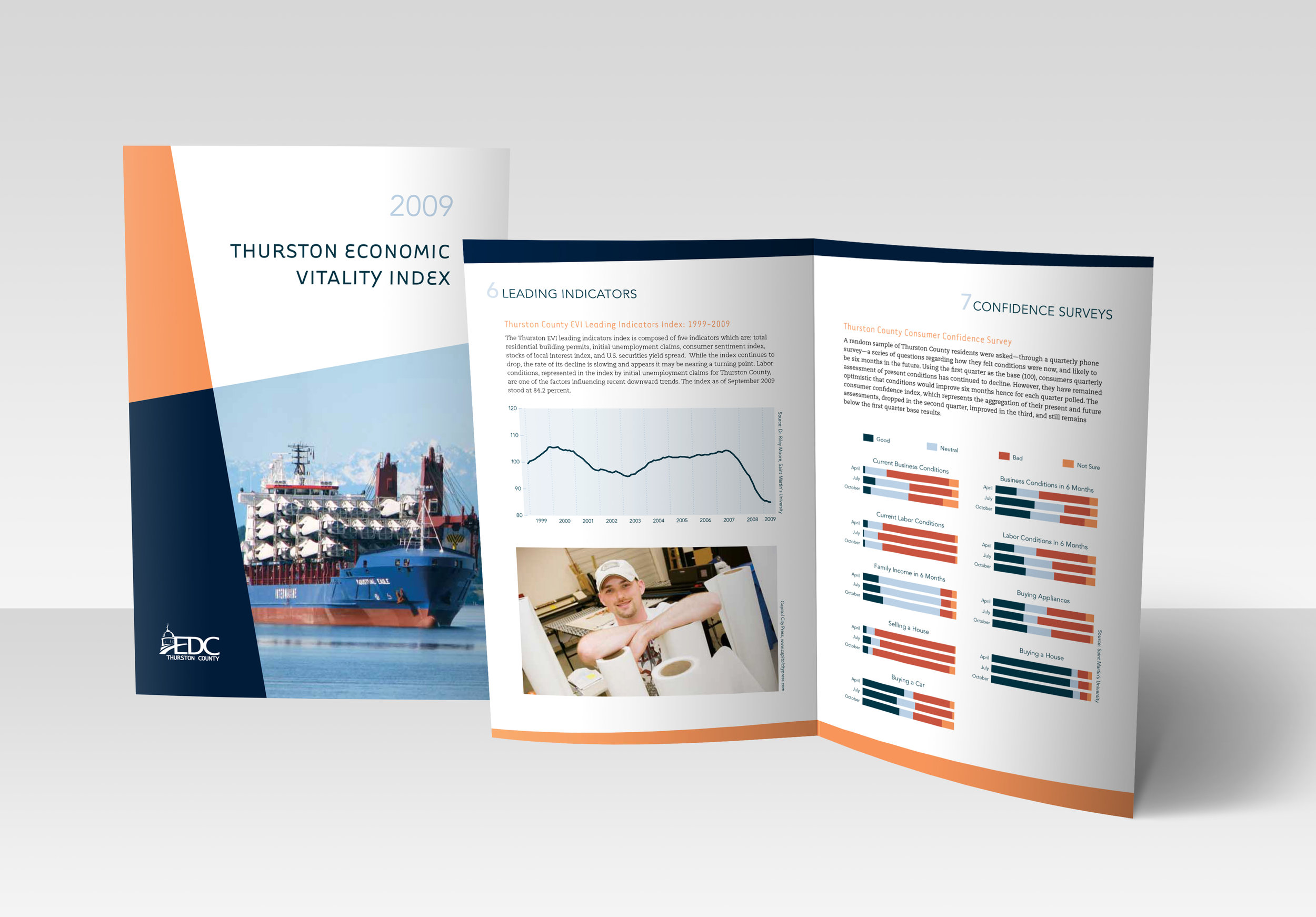 EDC Index.jpg