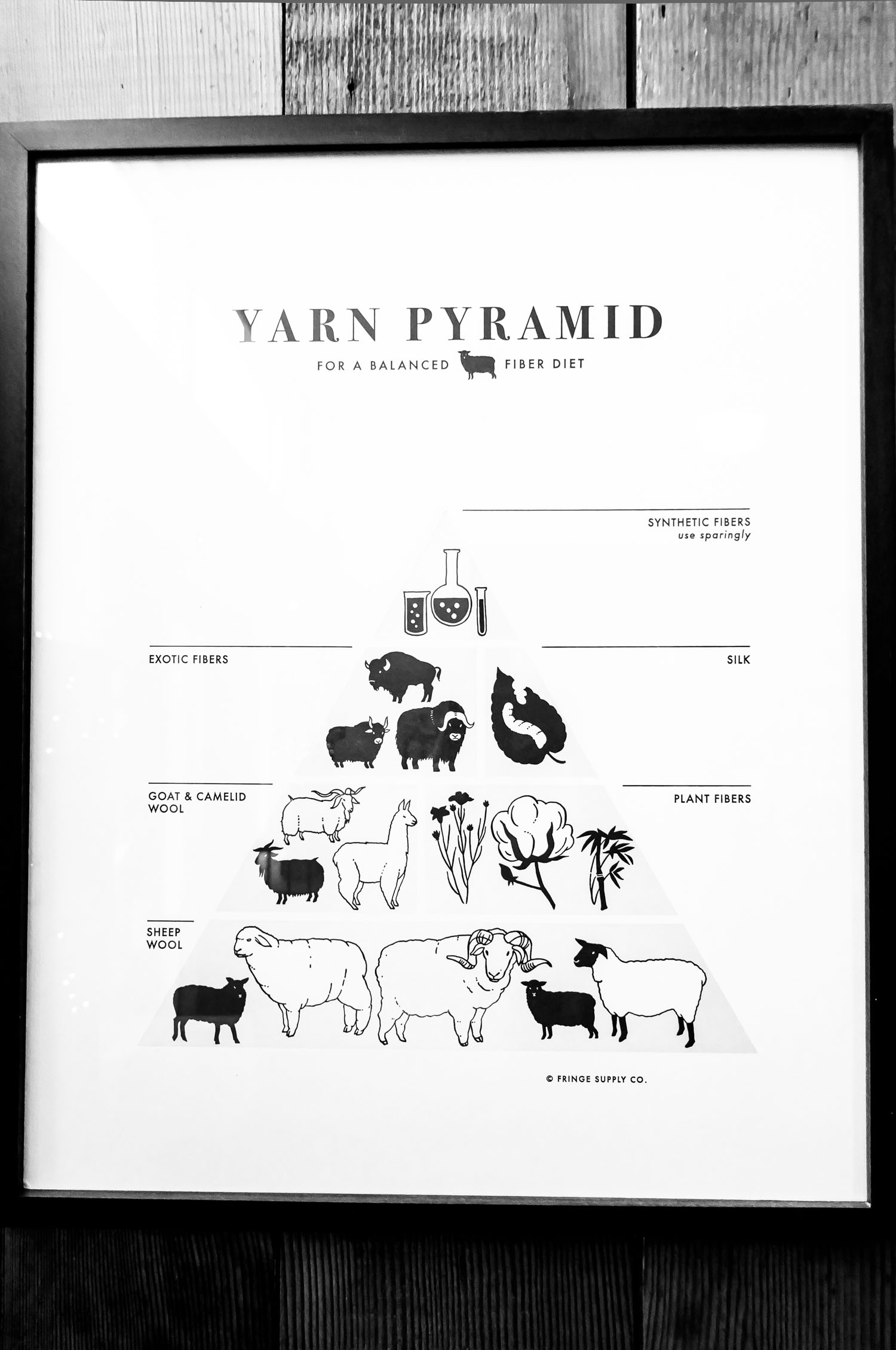 Poster by  FRINGE SUPPLY CO. on the wall at Tolt Yarn